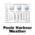 Poole Harbour Weather