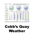 cobbsquayweather