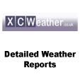 Detailed Weather Reports